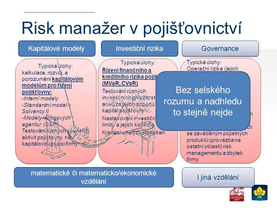 Risk manažer v pojišťovnictví Typické úlohy: kalkulace, rozvoj, a porozumění kapitálovým modelům pro řízení pojišťovny: -Interní modely -Standardní mo