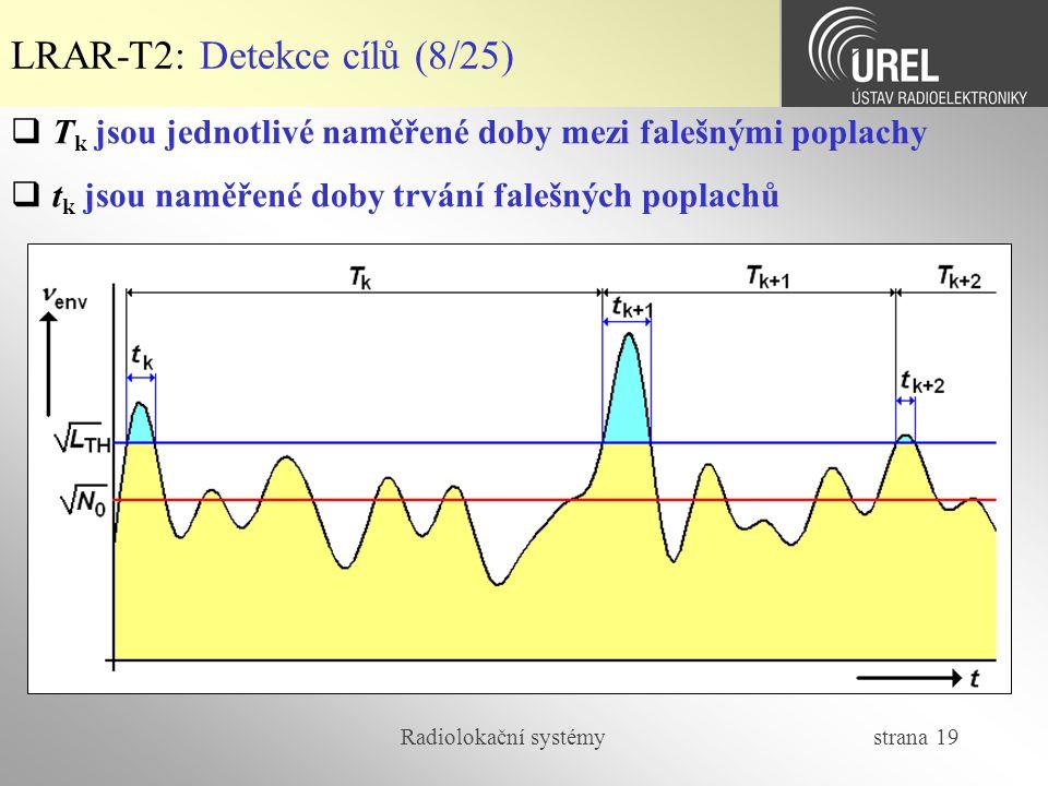 Radiolokační systémy strana 19 LRAR-T2: Detekce cílů (8/25)  T k jsou jednotlivé naměřené doby mezi falešnými poplachy  t k jsou naměřené doby trván