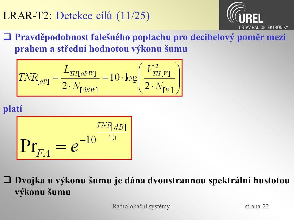Radiolokační systémy strana 22 LRAR-T2: Detekce cílů (11/25)  Pravděpodobnost falešného poplachu pro decibelový poměr mezi prahem a střední hodnotou