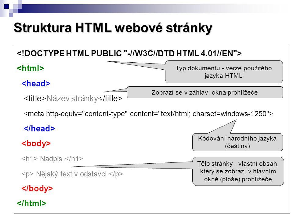 Struktura HTML webové stránky Název stránky Nadpis Nějaký text v odstavci Typ dokumentu - verze použitého jazyka HTML Zobrazí se v záhlaví okna prohlí