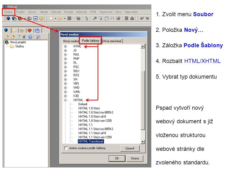 1. Zvolit menu Soubor 2. Položka Nový… 3. Záložka Podle Šablony 4. Rozbalit HTML/XHTML 5. Vybrat typ dokumentu Pspad vytvoří nový webový dokument s ji
