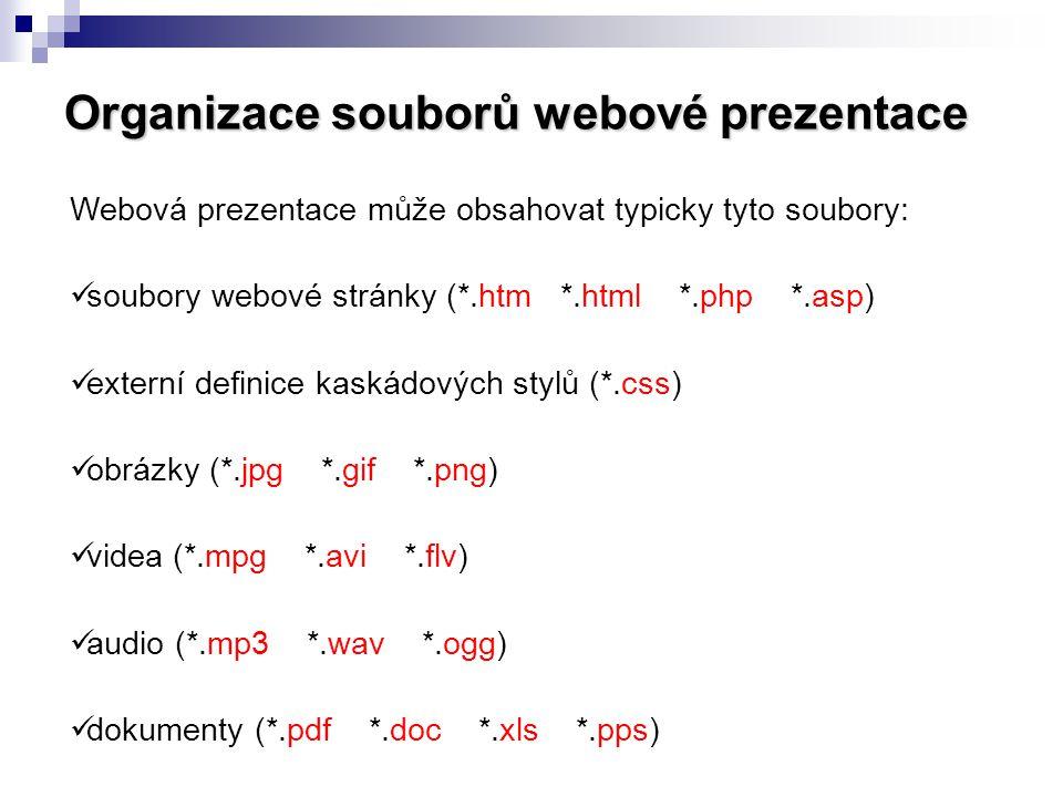 Organizace souborů webové prezentace Webová prezentace může obsahovat typicky tyto soubory: soubory webové stránky (*.htm *.html *.php *.asp) externí