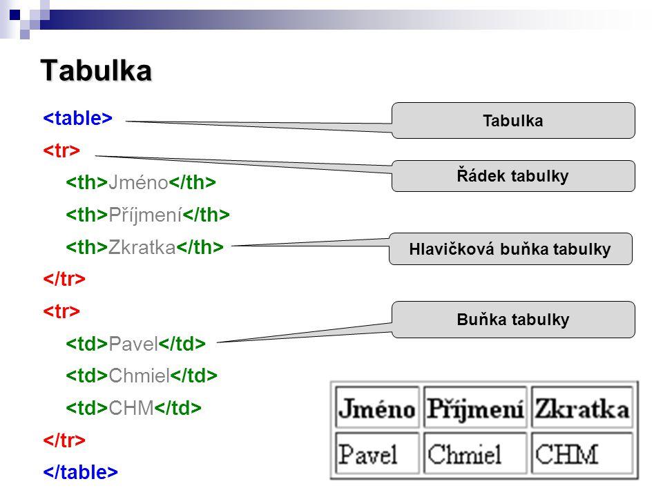 Tabulka Jméno Příjmení Zkratka Pavel Chmiel CHM Řádek tabulky Hlavičková buňka tabulky Buňka tabulky Tabulka