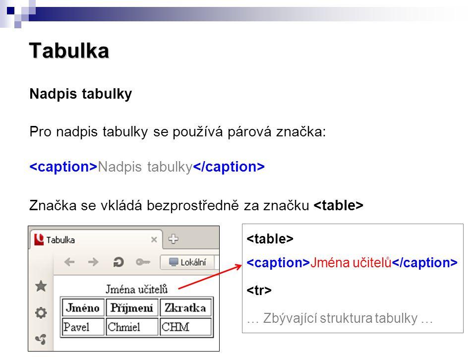 Tabulka Nadpis tabulky Pro nadpis tabulky se používá párová značka: Nadpis tabulky Značka se vkládá bezprostředně za značku Jména učitelů … Zbývající