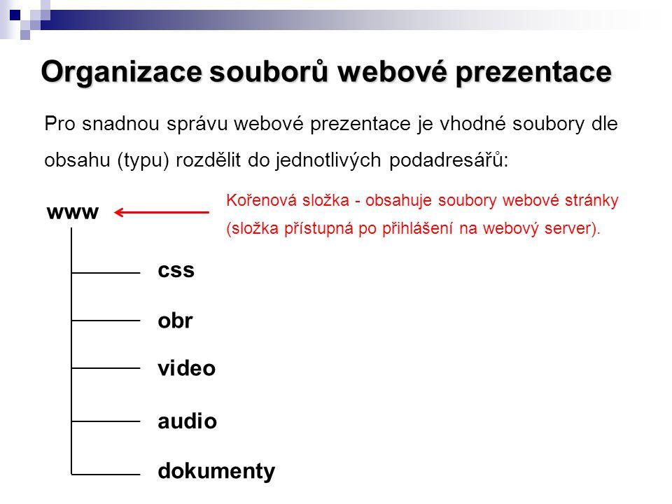 Organizace souborů webové prezentace Pro snadnou správu webové prezentace je vhodné soubory dle obsahu (typu) rozdělit do jednotlivých podadresářů: ww