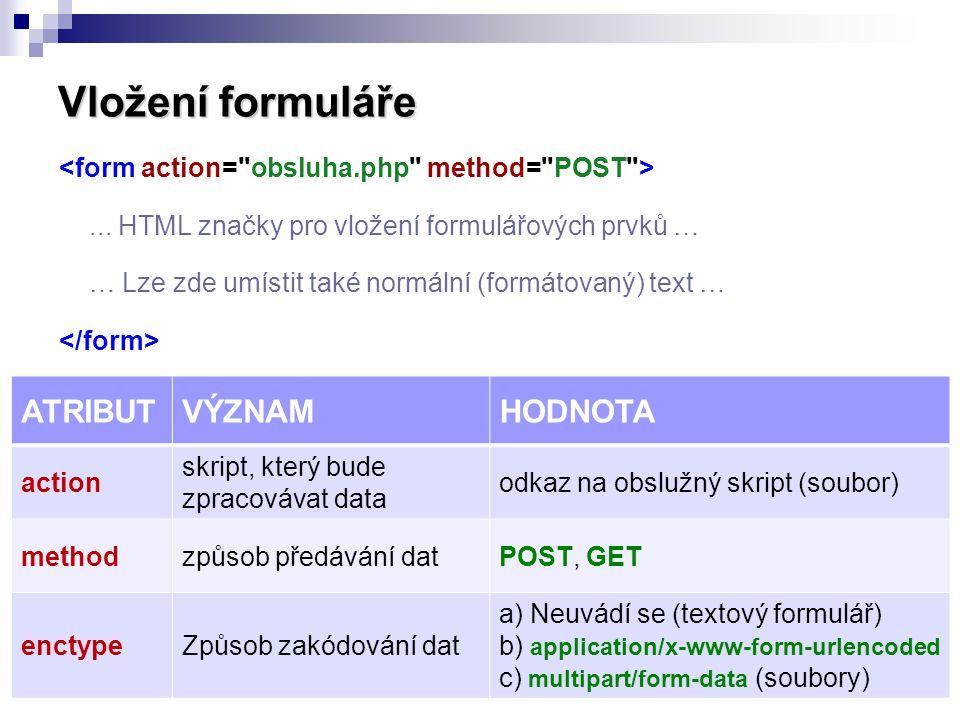 Vložení formuláře... HTML značky pro vložení formulářových prvků … … Lze zde umístit také normální (formátovaný) text … ATRIBUTVÝZNAMHODNOTA action sk