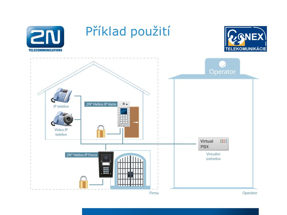 Video kodeky Popis funkce: 2N ® Helios IP podporuje tři video kodeky: H.264 H.263+ H.263 Použití: Kodek H.264 standardně podporuje i většina konkurenčních dveřníků, ale díky podpoře kodeků H.263+ a H.263 se 2N ® Helios IP hodí i do instalací s již existující infrastrukturou starších IP telefonů.