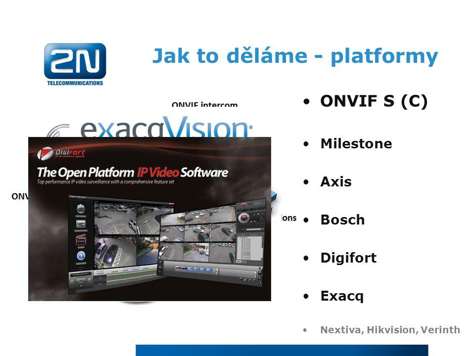 ONVIF S (C) Milestone Axis Bosch Digifort Exacq Nextiva, Hikvision, Verinth Jak to děláme - platformy
