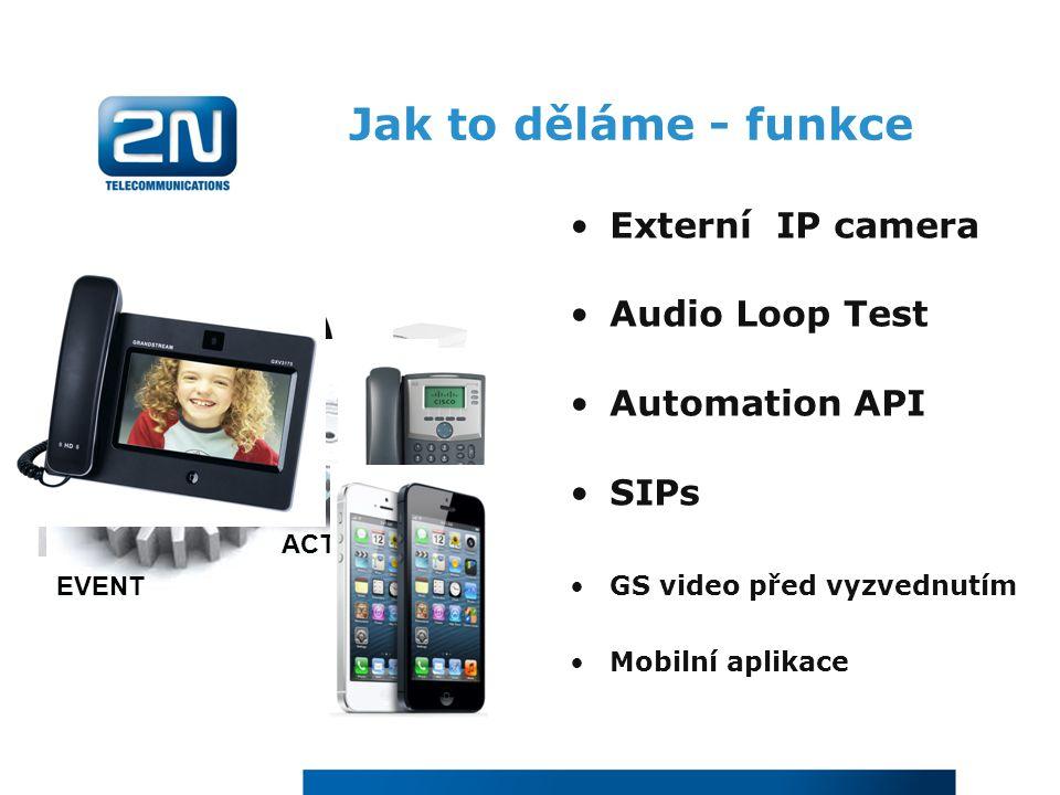 Externí IP camera Audio Loop Test Automation API SIPs GS video před vyzvednutím Mobilní aplikace EVENTCONDITIONACTION Jak to děláme - funkce