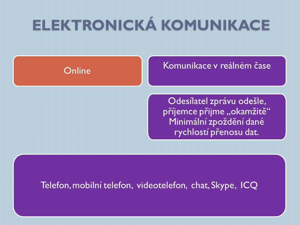 ELEKTRONICKÁ KOMUNIKACE Komunikace v reálném čase a)Přes www rozhraní b)Pomocí speciálních aplikací.