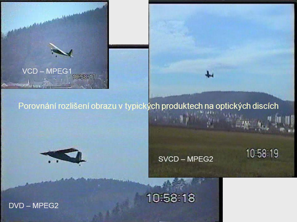 VCD – MPEG1 SVCD – MPEG2 DVD – MPEG2 Porovnání rozlišení obrazu v typických produktech na optických discích