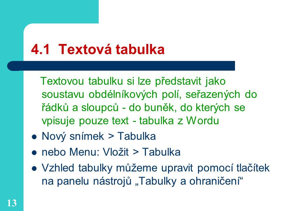"""13 4.1 Textová tabulka Textovou tabulku si lze představit jako soustavu obdélníkových polí, seřazených do řádků a sloupců - do buněk, do kterých se vpisuje pouze text - tabulka z Wordu Nový snímek > Tabulka nebo Menu: Vložit > Tabulka Vzhled tabulky můžeme upravit pomocí tlačítek na panelu nástrojů """"Tabulky a ohraničení"""