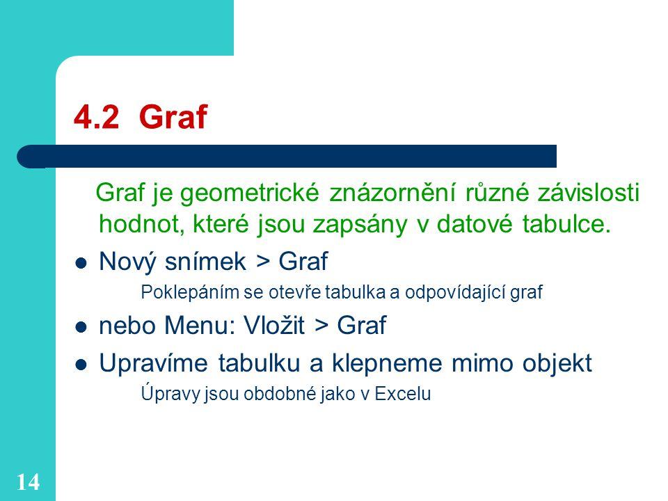 14 4.2 Graf Graf je geometrické znázornění různé závislosti hodnot, které jsou zapsány v datové tabulce.