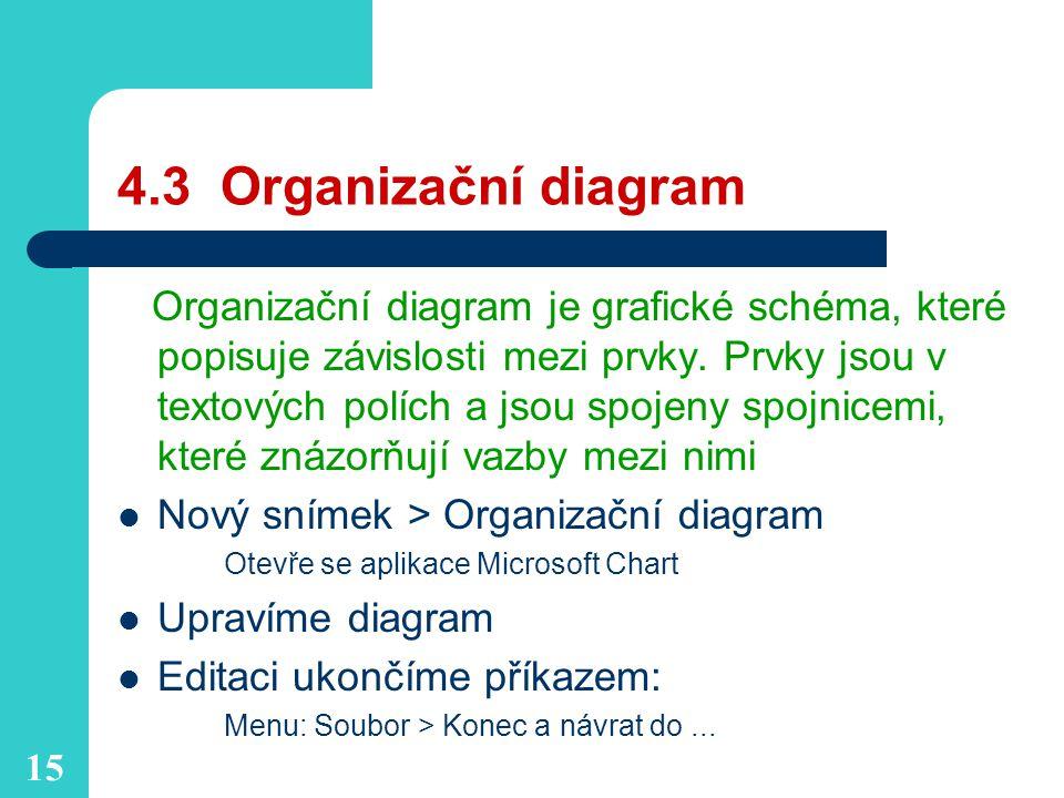 15 4.3 Organizační diagram Organizační diagram je grafické schéma, které popisuje závislosti mezi prvky.