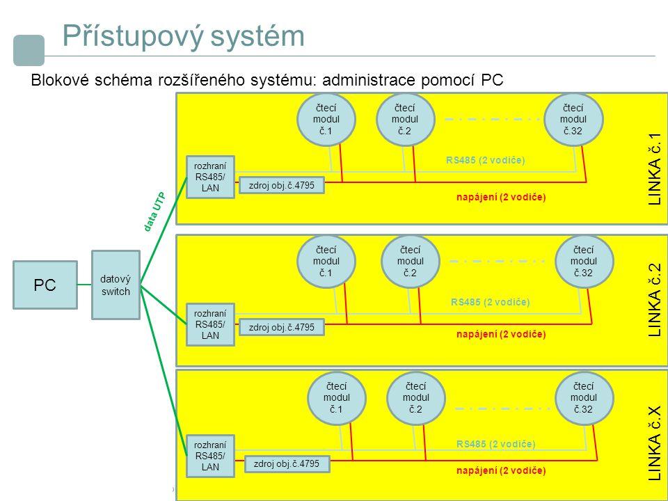 DESIGNATION DU SERVICE (à compléter) Přístupový systém Blokové schéma rozšířeného systému: administrace pomocí PC PC čtecí modul č.32 čtecí modul č.2