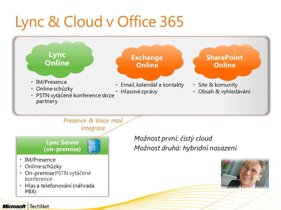 Lync Server (on-premise) Lync & Cloud v Office 365 Exchange Online SharePoint Online Lync Online