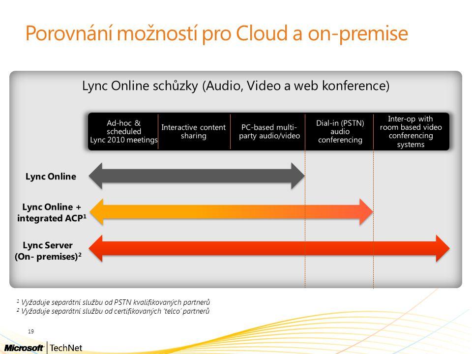 Lync Online schůzky (Audio, Video a web konference) Lync Server (On- premises) 2 Lync Online Porovnání možností pro Cloud a on-premise Lync Online + i