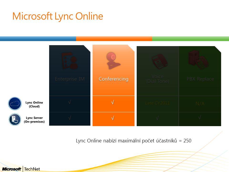 Microsoft Lync Online Lync Online nabízí maximální počet účastníků = 250