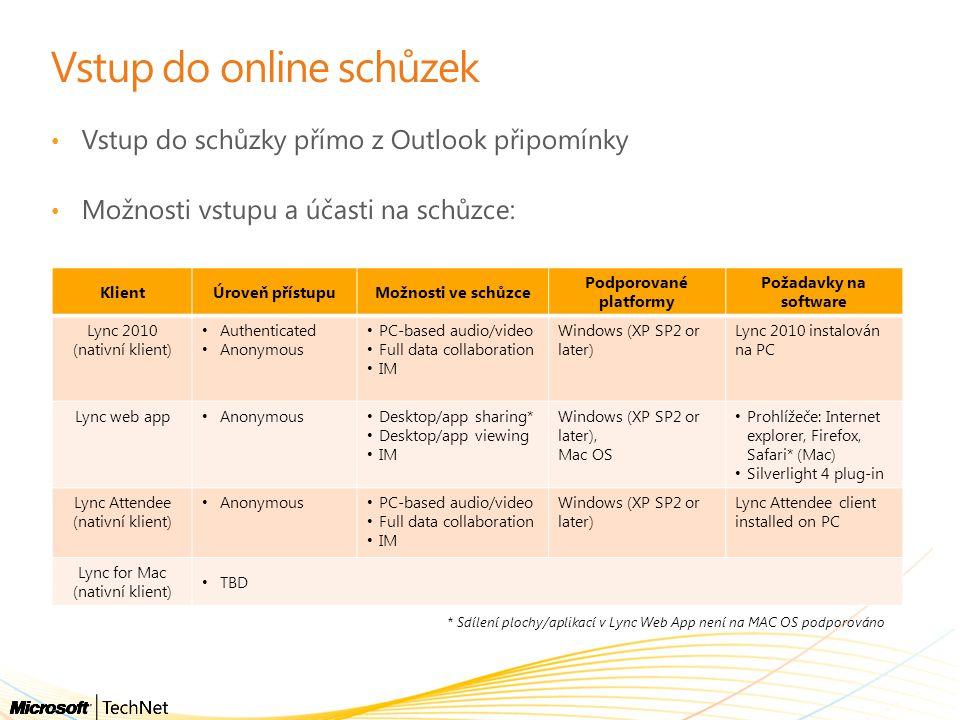 Vstup do online schůzek Vstup do schůzky přímo z Outlook připomínky Možnosti vstupu a účasti na schůzce: KlientÚroveň přístupuMožnosti ve schůzce Podp