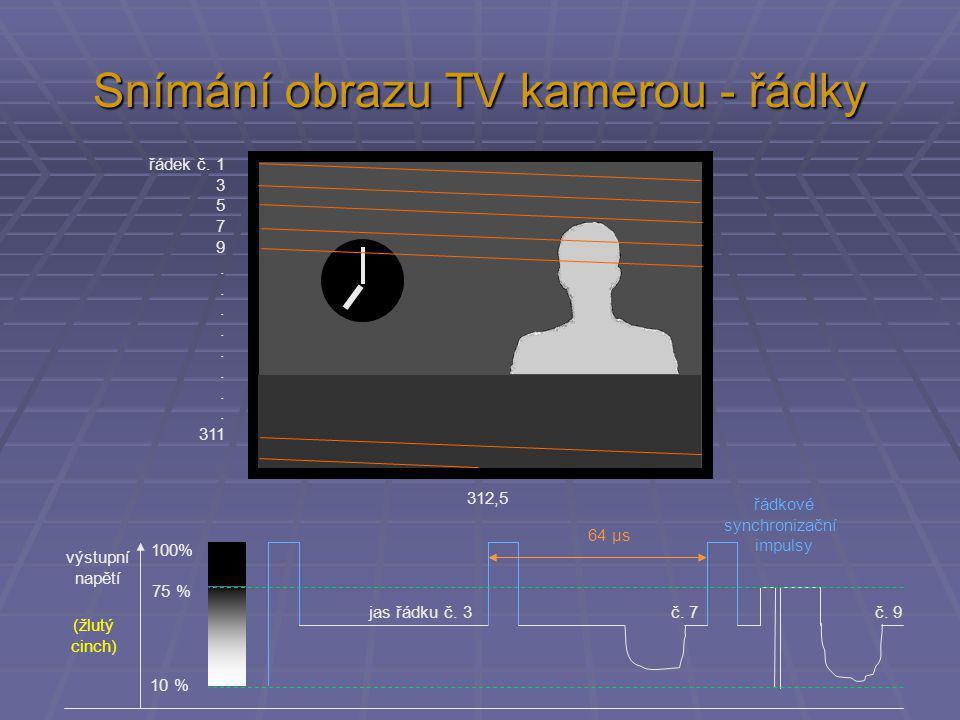 Snímání obrazu TV kamerou - řádky řádek č. 1 3 5 7 9. 311 312,5 řádkové synchronizační impulsy jas řádku č. 3č. 7č. 9 100% 75 % 10 % výstupní napětí (