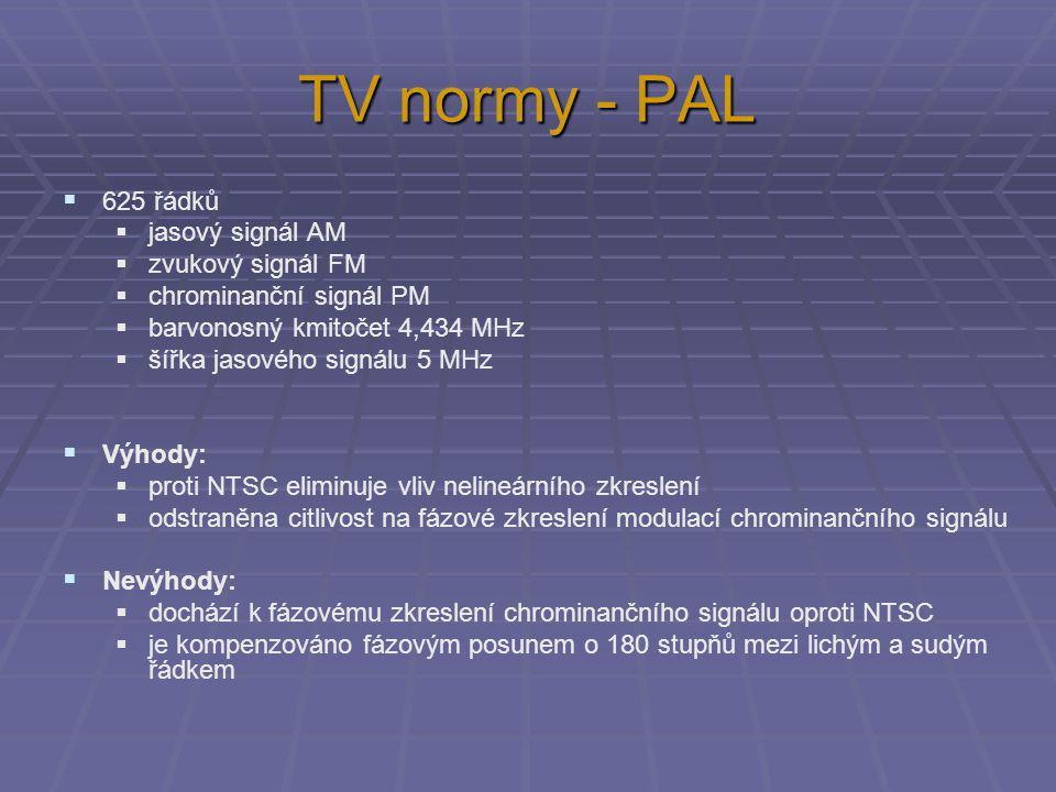 TV normy - PAL  625 řádků  jasový signál AM  zvukový signál FM  chrominanční signál PM  barvonosný kmitočet 4,434 MHz  šířka jasového signálu 5 MHz  Výhody:  proti NTSC eliminuje vliv nelineárního zkreslení  odstraněna citlivost na fázové zkreslení modulací chrominančního signálu  Nevýhody:  dochází k fázovému zkreslení chrominančního signálu oproti NTSC  je kompenzováno fázovým posunem o 180 stupňů mezi lichým a sudým řádkem