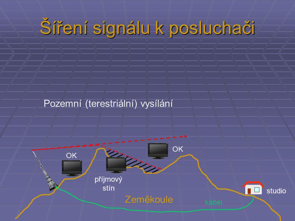 Šíření signálu k posluchači Zeměkoule příjmový stín OK studio kabel Pozemní (terestriální) vysílání