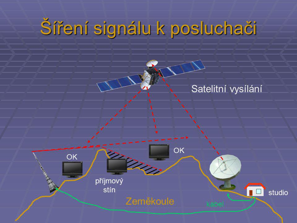 Šíření signálu k posluchači Zeměkoule příjmový stín OK studio kabel Satelitní vysílání
