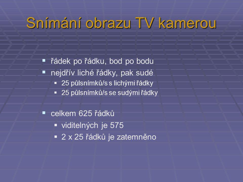 Snímání obrazu TV kamerou  řádek po řádku, bod po bodu  nejdřív liché řádky, pak sudé  25 půlsnímků/s s lichými řádky  25 půlsnímků/s se sudými řá