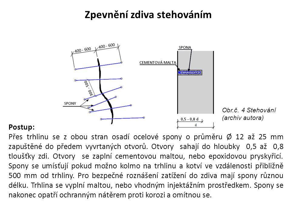 Zpevnění zdiva stehováním Postup: Přes trhlinu se z obou stran osadí ocelové spony o průměru Ø 12 až 25 mm zapuštěné do předem vyvrtaných otvorů. Otvo