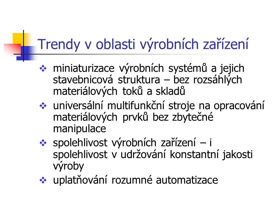 Trendy v oblasti výrobních zařízení  miniaturizace výrobních systémů a jejich stavebnicová struktura – bez rozsáhlých materiálových toků a skladů  u