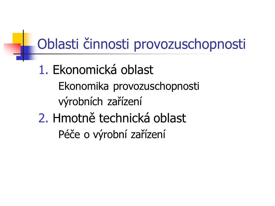 Oblasti činnosti provozuschopnosti 1.Ekonomická oblast Ekonomika provozuschopnosti výrobních zařízení 2.Hmotně technická oblast Péče o výrobní zařízen