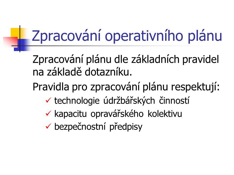 Zpracování operativního plánu Zpracování plánu dle základních pravidel na základě dotazníku. Pravidla pro zpracování plánu respektují: technologie údr