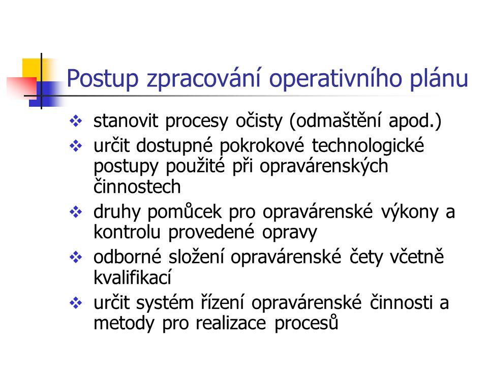 Postup zpracování operativního plánu  stanovit procesy očisty (odmaštění apod.)  určit dostupné pokrokové technologické postupy použité při opraváre