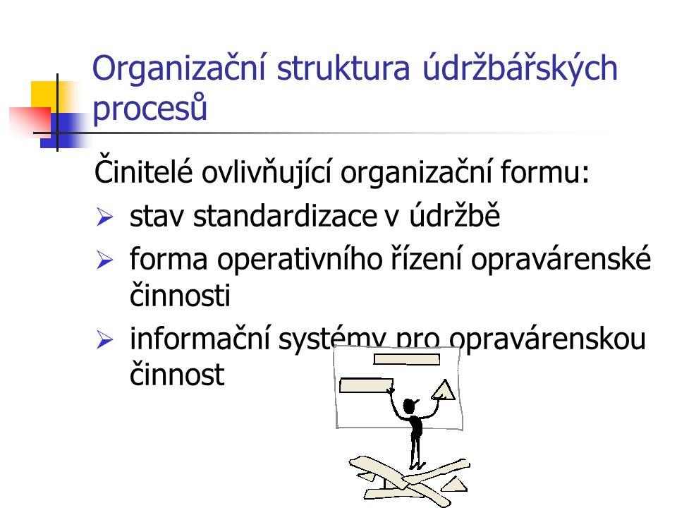 Organizační struktura údržbářských procesů Činitelé ovlivňující organizační formu:  stav standardizace v údržbě  forma operativního řízení opraváren