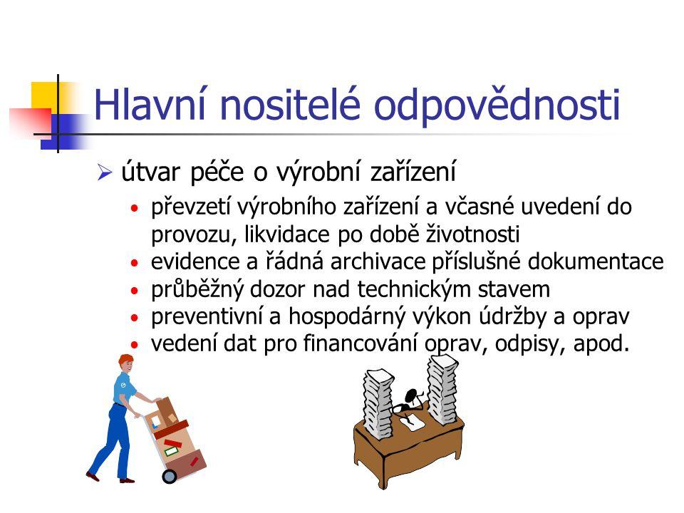 Hlavní nositelé odpovědnosti  útvar péče o výrobní zařízení převzetí výrobního zařízení a včasné uvedení do provozu, likvidace po době životnosti evi