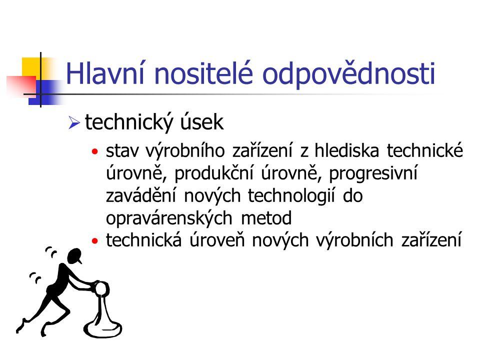 Hlavní nositelé odpovědnosti  technický úsek stav výrobního zařízení z hlediska technické úrovně, produkční úrovně, progresivní zavádění nových techn