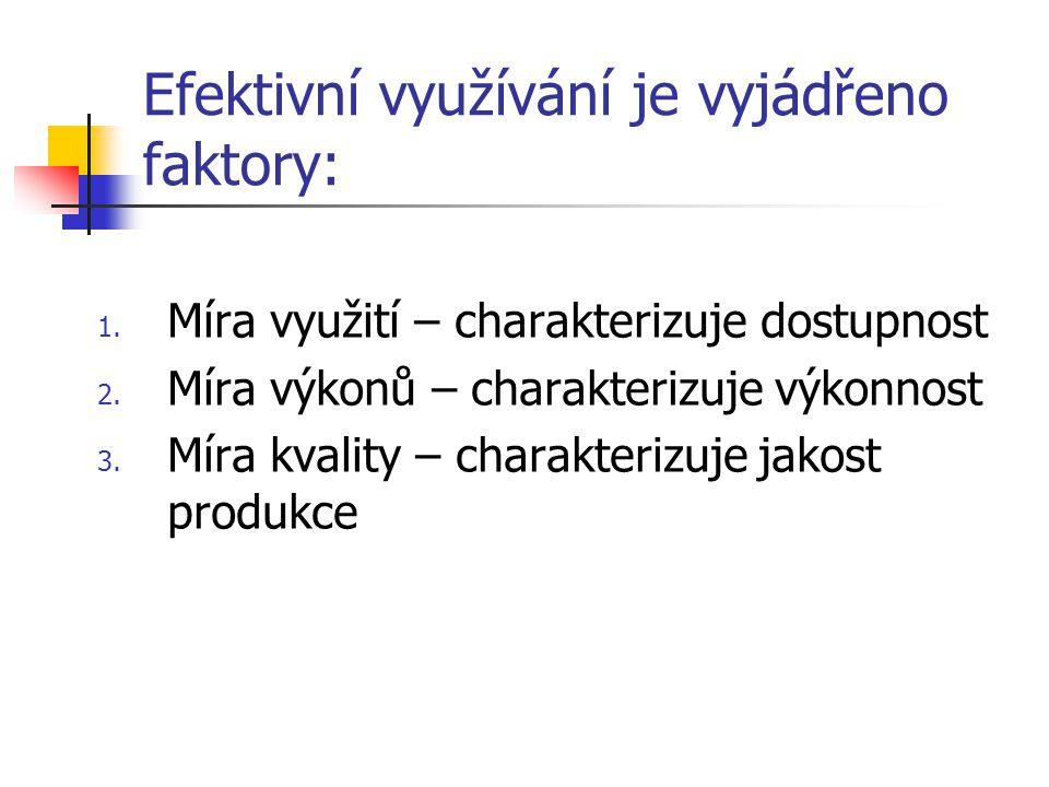 Efektivní využívání je vyjádřeno faktory: 1. Míra využití – charakterizuje dostupnost 2. Míra výkonů – charakterizuje výkonnost 3. Míra kvality – char