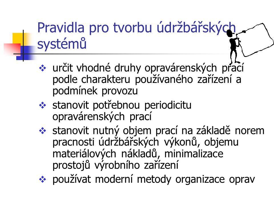 Pravidla pro tvorbu údržbářských systémů  určit vhodné druhy opravárenských prací podle charakteru používaného zařízení a podmínek provozu  stanovit