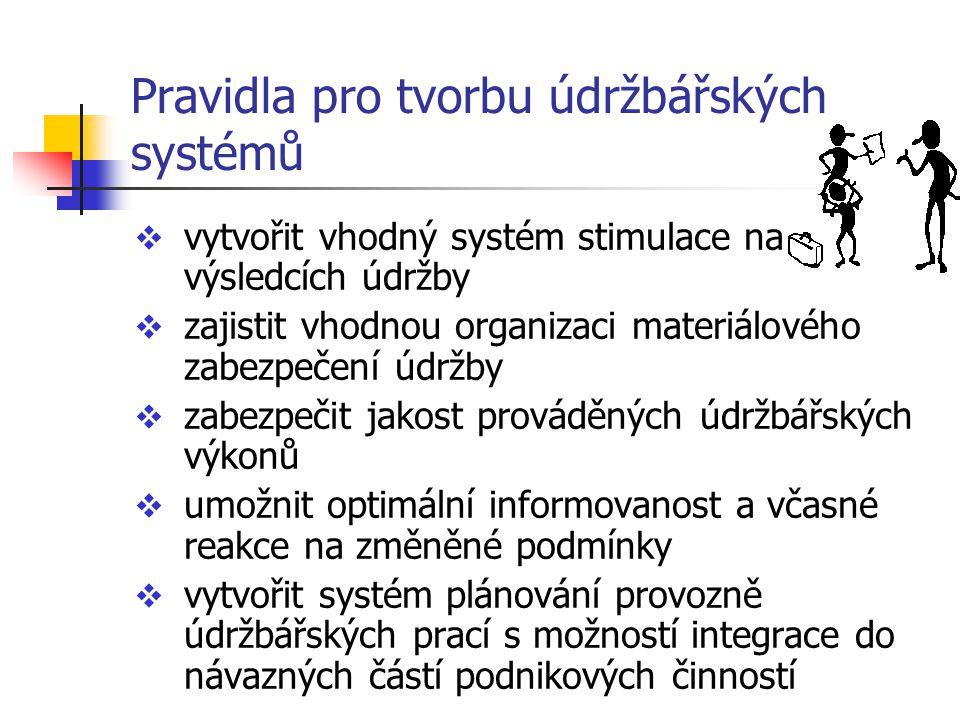 Pravidla pro tvorbu údržbářských systémů  vytvořit vhodný systém stimulace na výsledcích údržby  zajistit vhodnou organizaci materiálového zabezpeče
