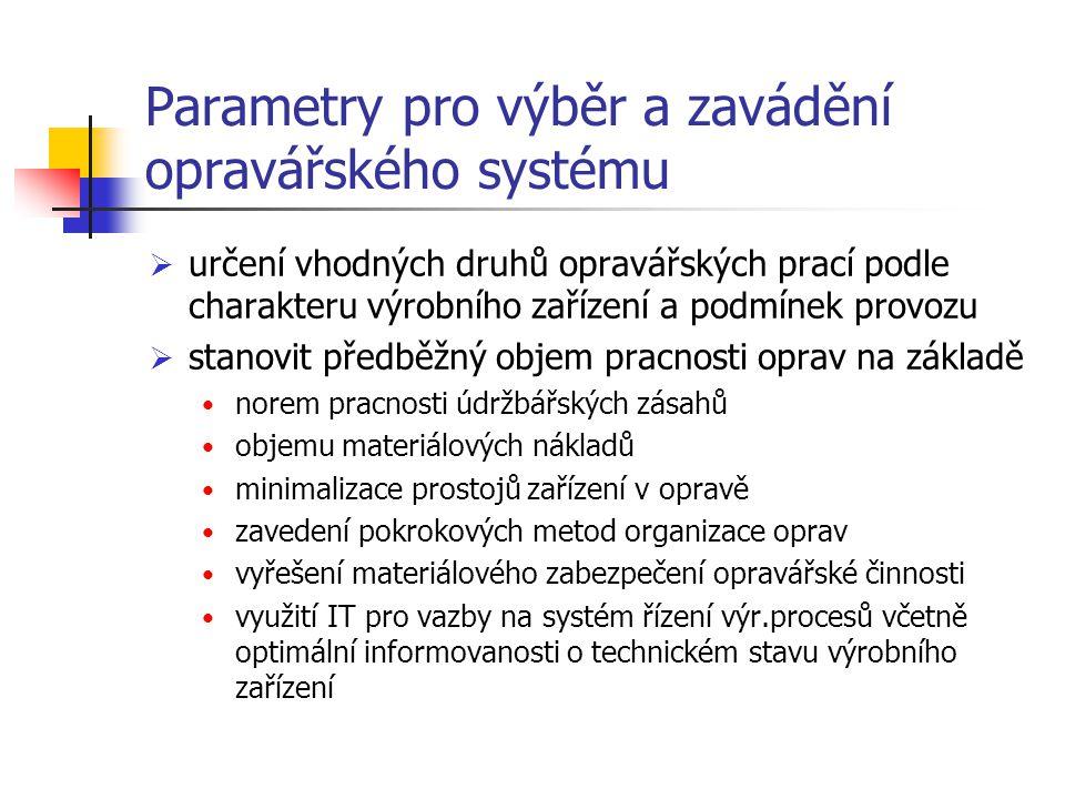 Parametry pro výběr a zavádění opravářského systému  určení vhodných druhů opravářských prací podle charakteru výrobního zařízení a podmínek provozu
