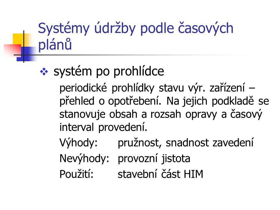 Systémy údržby podle časových plánů  systém po prohlídce periodické prohlídky stavu výr. zařízení – přehled o opotřebení. Na jejich podkladě se stano