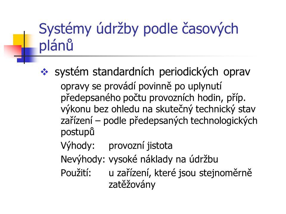 Systémy údržby podle časových plánů  systém standardních periodických oprav opravy se provádí povinně po uplynutí předepsaného počtu provozních hodin