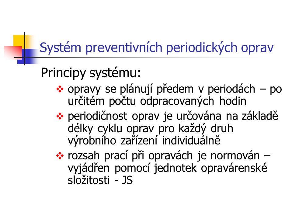 Systém preventivních periodických oprav Principy systému:  opravy se plánují předem v periodách – po určitém počtu odpracovaných hodin  periodičnost