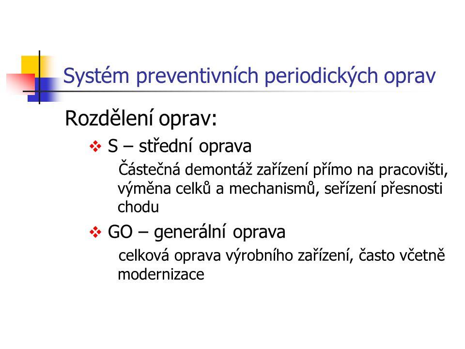 Systém preventivních periodických oprav Rozdělení oprav:  S – střední oprava Částečná demontáž zařízení přímo na pracovišti, výměna celků a mechanism