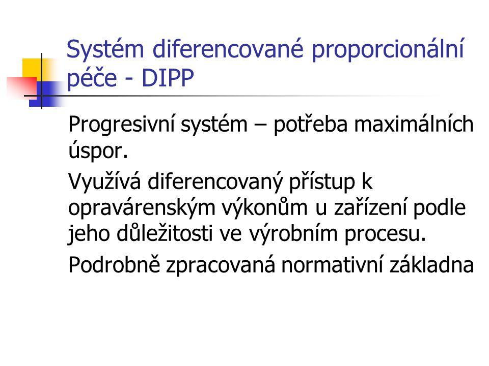 Systém diferencované proporcionální péče - DIPP Progresivní systém – potřeba maximálních úspor. Využívá diferencovaný přístup k opravárenským výkonům
