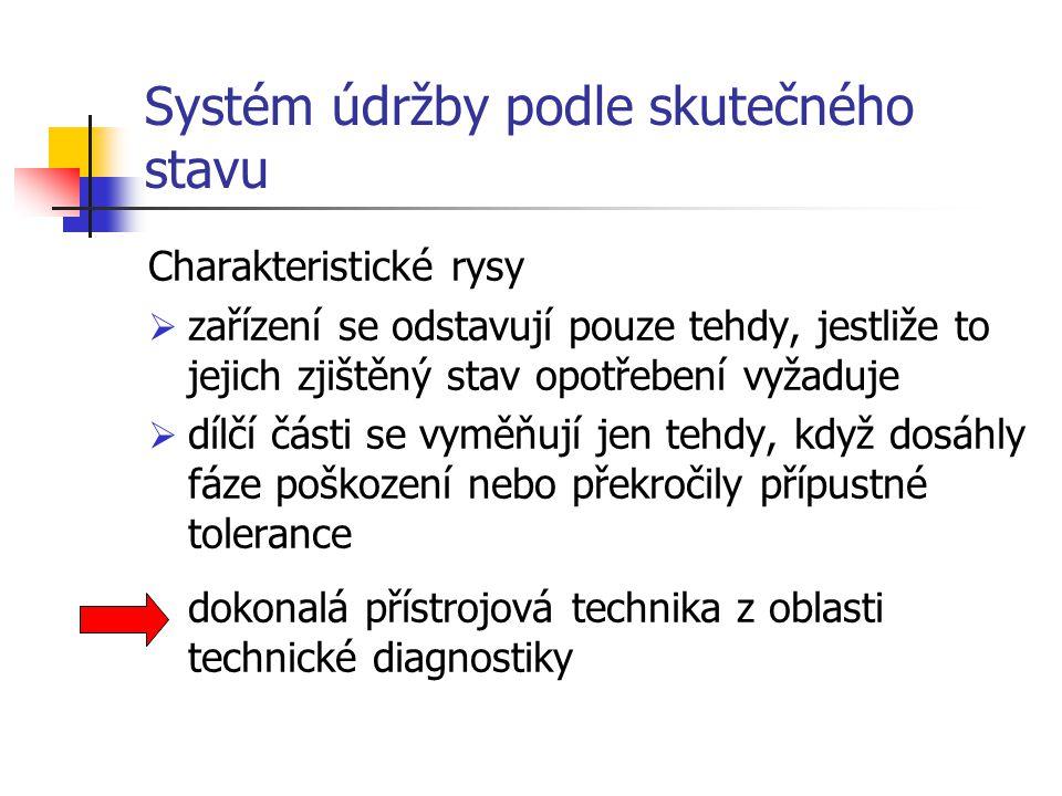 Systém údržby podle skutečného stavu Charakteristické rysy  zařízení se odstavují pouze tehdy, jestliže to jejich zjištěný stav opotřebení vyžaduje 