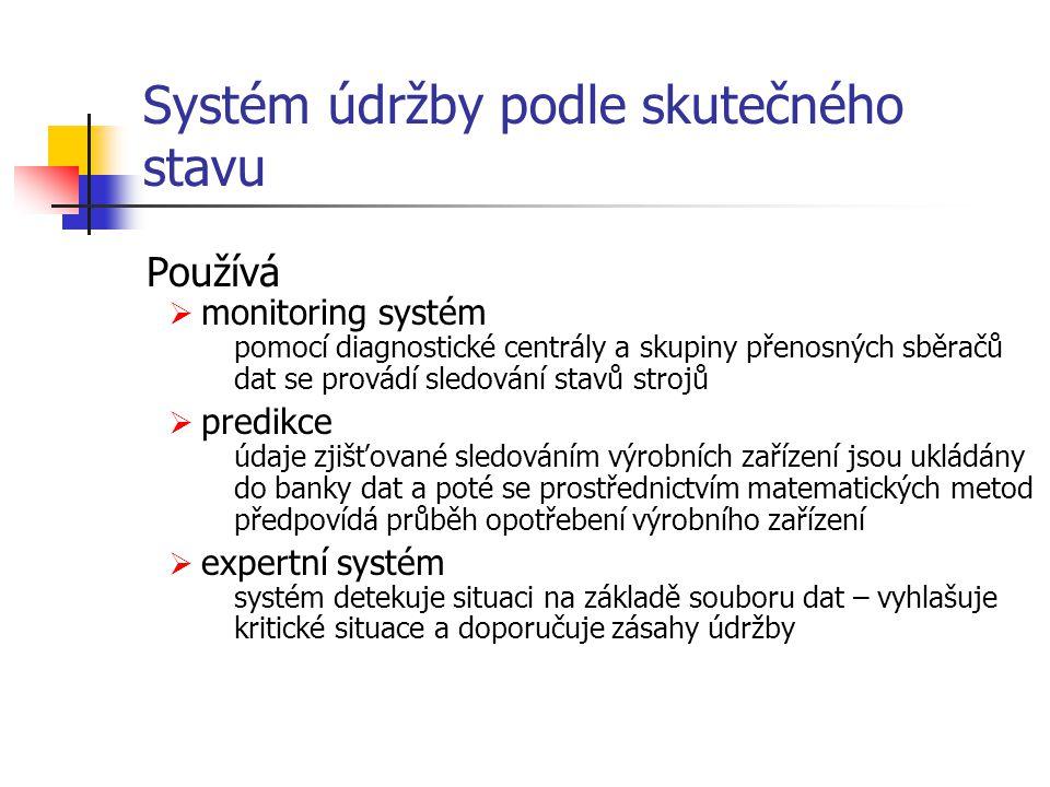 Systém údržby podle skutečného stavu Používá  monitoring systém pomocí diagnostické centrály a skupiny přenosných sběračů dat se provádí sledování st