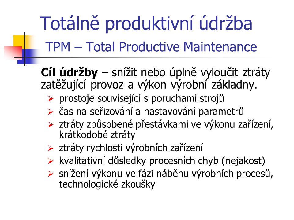 Totálně produktivní údržba TPM – Total Productive Maintenance Cíl údržby – snížit nebo úplně vyloučit ztráty zatěžující provoz a výkon výrobní základn