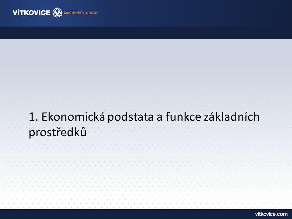 Ekonomická podstata a funkce zákl.
