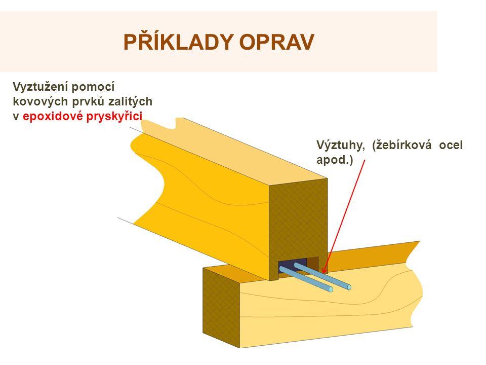 PŘÍKLADY OPRAV Vyztužení pomocí kovových prvků zalitých v epoxidové pryskyřici Výztuhy, (žebírková ocel apod.)